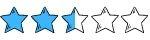 рейтинг всемайки: 2,5 звезд