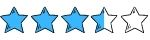 рейтинг всемайки: 3,5 звезды