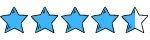 рейтинг всемайки: 4,5 звезды